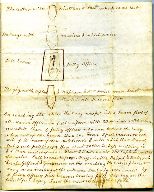 Letter from a son serving on the HMS Grampus to his father, 1846. (E11879/7)