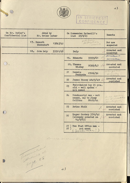 Second page of a confidential list of 28 suspects given to the Post Office Investigation Branch by the police. Note '27' and '28' ('Two Post Office men – not named') and the handwritten addition of 'Ronald Arthur Biggs'. (POST 120/95)